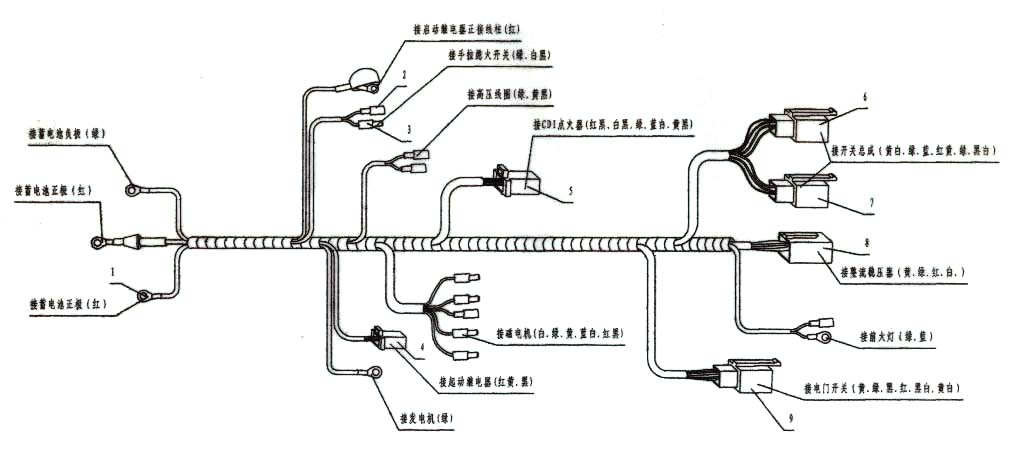 diagram_wireharness kazuma 50 wiring diagram kazuma wiring diagrams instruction baja 90 cc atv wiring harness at gsmportal.co